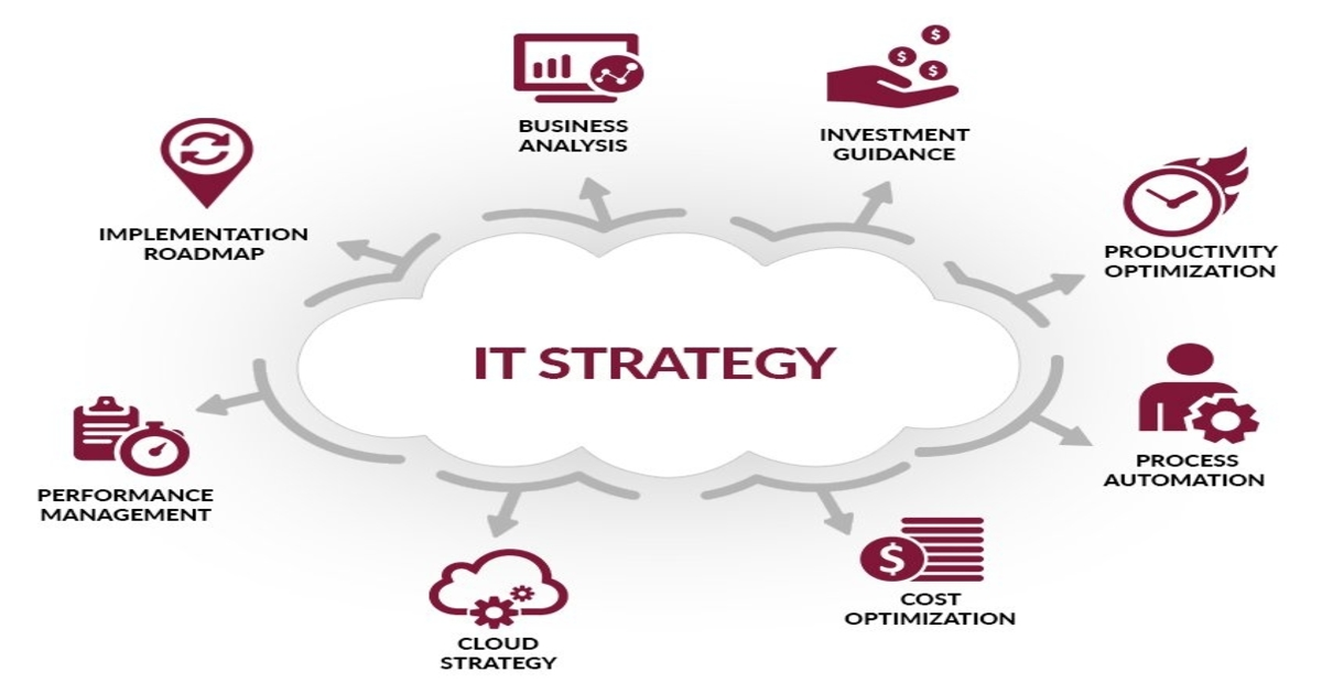 IT-strategy-challenges-growing-business